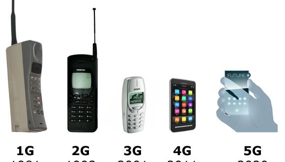 Evolution des réseaux télécoms