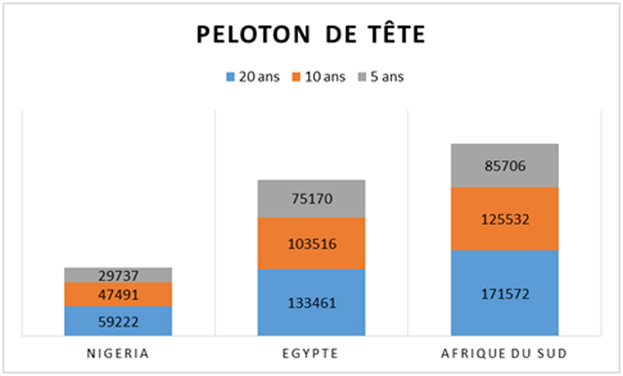 http://www.leaders.com.tn/uploads/FCK_files/Peloto%20de%20tete.jpg