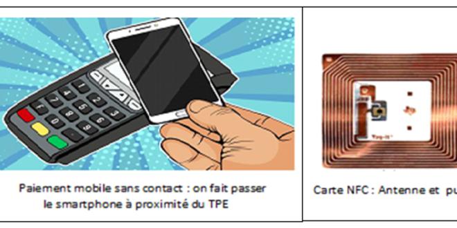 PAIEMENT MOBILE & SMARTPHONES